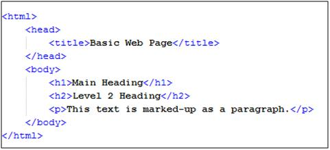 A basic html page